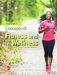 Concepts of Fitness and Wellness
