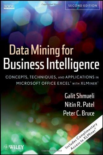 Data Mining For Business Intelligence