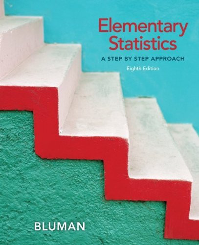 Student Solutions Manual For Elementary Statistics A Step By Step Approach
