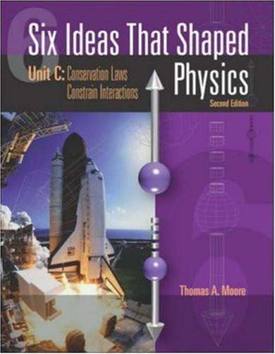 Six Ideas That Shaped Physics