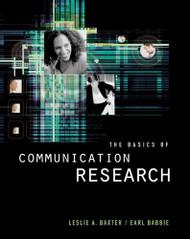 Basics Of Communication Research