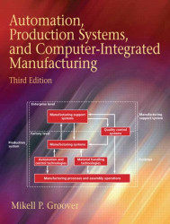 Automation Production Systems And Computer-Integrated Manufacturing