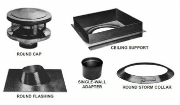 """American Metal Round All Fuel 6"""" Chimney Stove Pipe Installation Kit"""