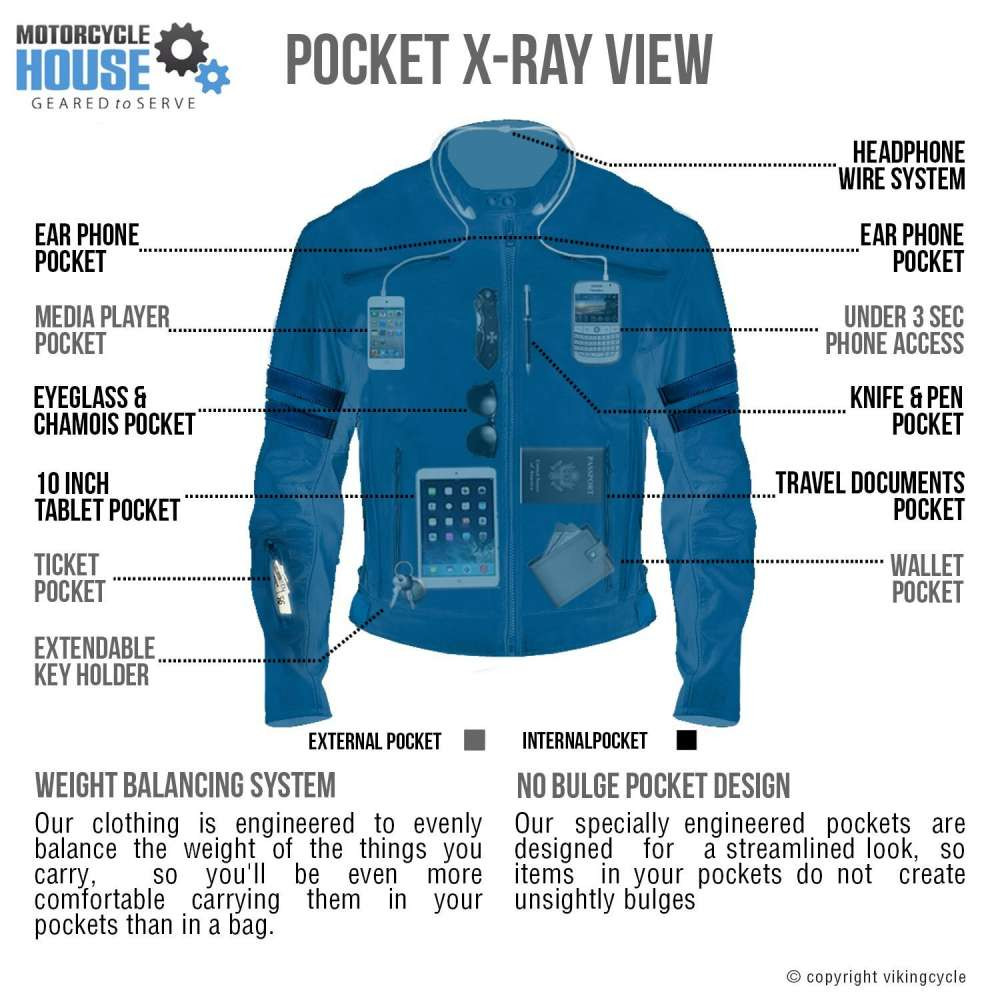 VikingCycle Bloodaxe Leather Motorcycle Jacket for Men X-Ray Image Front
