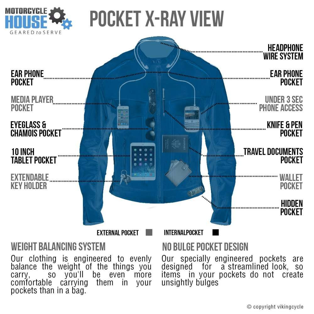 VikingCycle Skeid Brown Leather Jacket for Men X-Ray Image Front