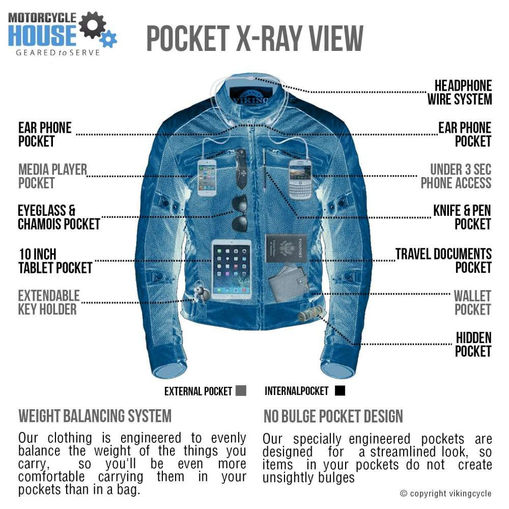 VikingCycle Ironside Motorcycle Jacket for Men X-Ray Image Front
