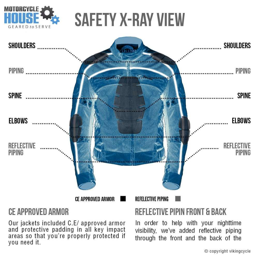 VikingCycle Ironside Motorcycle Jacket for Men X-Ray Image Back