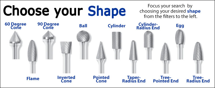 Carbide Burr Shapes Banner