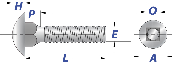 Carriage Bolts: Dimensions & Mechanical Properties | AFT