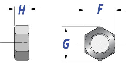 Heavy Hex Nuts- Dimensions & Technical Info | AFT Fasteners