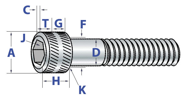 socket cap screws technical info aft fasteners Hex Bolt Features labeled diagram of socket head cap screw