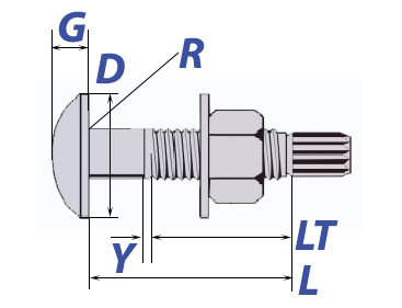 Tension Control Bolts: Dimensions and Mechanical Properties