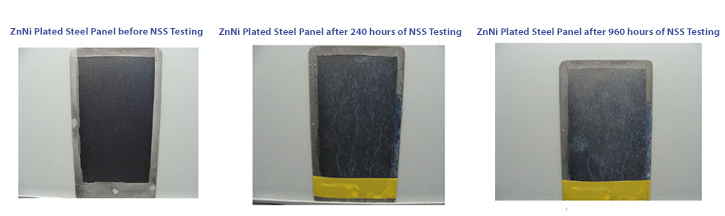Zinc Nickel Steel Panel Testing