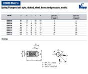 Kipp M5 Spring Plungers, Ball Style, Slotted, Steel, Heavy End Pressure (50/Pkg.), K0309.205