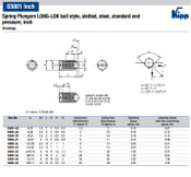 "Kipp 1/4""-20 Spring Plungers, LONG-LOK, Ball Style, Slotted, Steel, Standard End Pressure (10/Pkg.), K0321.A2"