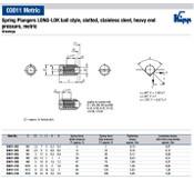 Kipp M3 Spring Plungers, LONG-LOK, Ball Style, Slotted, Stainless Steel, Heavy End Pressure (10/Pkg.), K0322.203