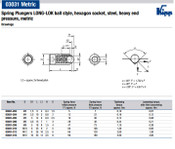 Kipp M4 Spring Plungers, LONG-LOK, Ball Style, Hexagon Socket, Steel, Heavy End Pressure (10/Pkg.), K0325.204