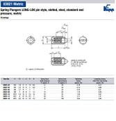 Kipp M6 Spring Plungers, LONG-LOK, Pin Style, Slotted, Steel, Standard End Pressure (10/Pkg.), K0323.06