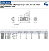 Kipp M5 Spring Plungers, LONG-LOK, Pin Style, Hexagon Socket, Steel, Heavy End Pressure (10/Pkg.), K0327.205