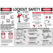 Brady LOCKOUT SAFETY POSTER ENGLISH, 1/EA, #LOSP8