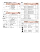 Ridge Tool Company Model K-1000 Rodder Drain Cleaners, 8 in-24 in Pipe, w/100 ft 5/16 in Rod, 1 EA, #84295