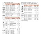Ridge Tool Company Model K-750 Drain Cleaners, 200 rpm, 3 in-8 in Pipe Dia., 1 EA, #41977