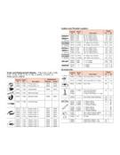 Ridge Tool Company Model K-7500 Drain Cleaners, 200 rpm, 3 in-10 in Pipe Dia., 1 EA, #59562