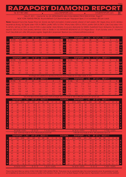 Rapaport Price List - January 8, 2016