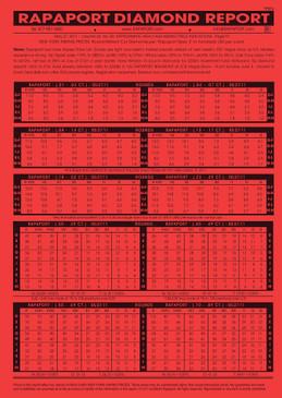 Rapaport Price List - April 1, 2016