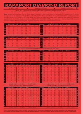 Rapaport Price List - December 2, 2016