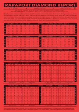 Rapaport Price List - November 9, 2018