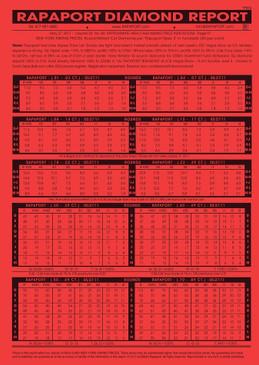 Rapaport Price List - July 30, 2021