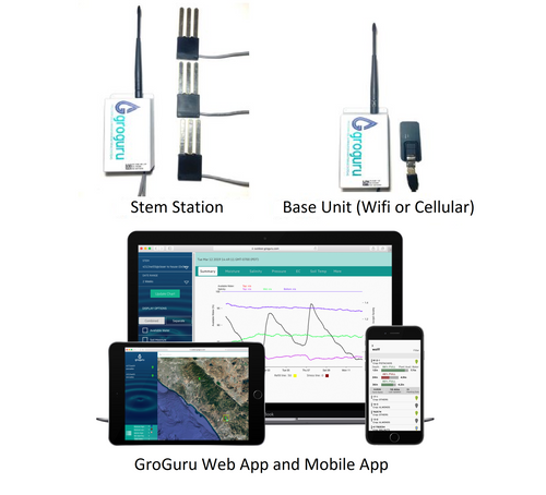 GroGuru Complete STEM Soil Monitoring System