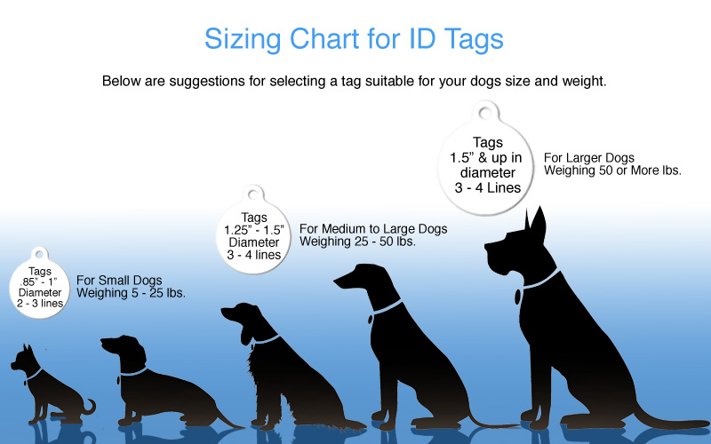 size-chart-dog-id-tags2.jpg