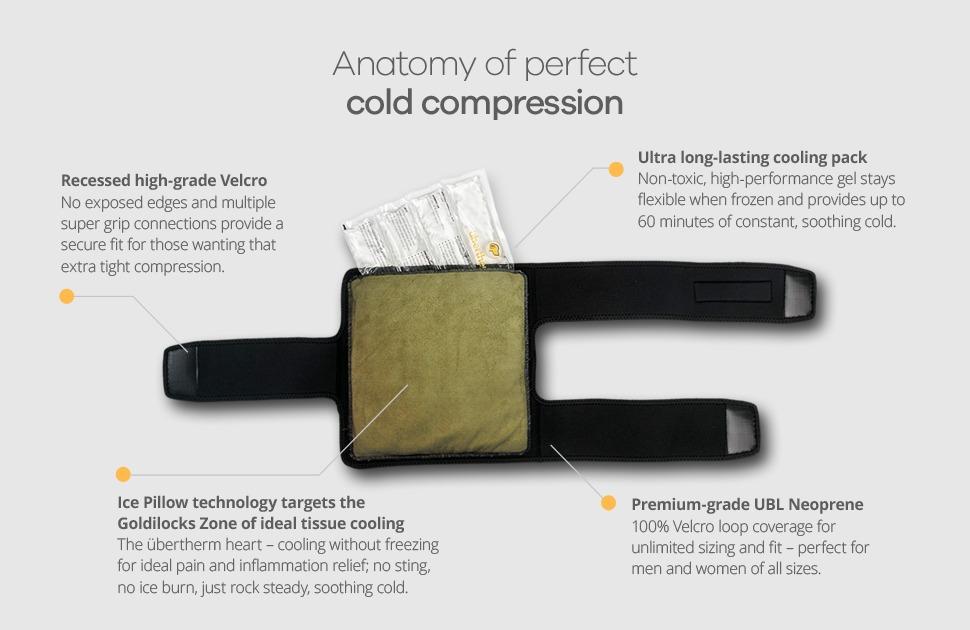 anatomy-knee-rectangular-970-x-630-aug-2018-1-1-knee.jpg