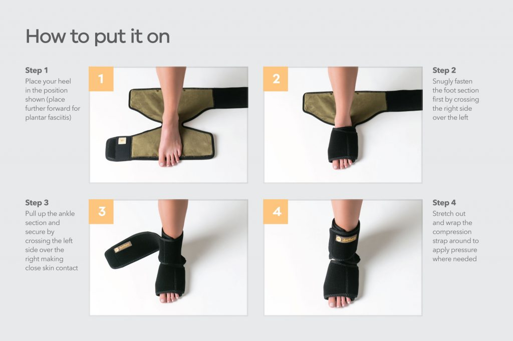 how-to-put-it-on-1-1024x681.jpg