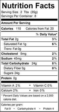 Sea Salted Caramel Sauce Nutrition Facts