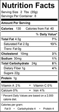Hot Fudge Sauce Nutrition Facts