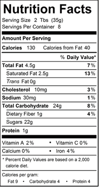 Mocha Fudge Sauce Nutrition Facts