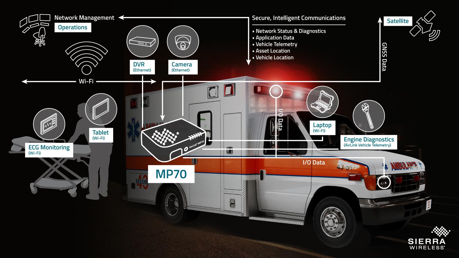 mp70-vuc-diagram-ambulance-final.jpg