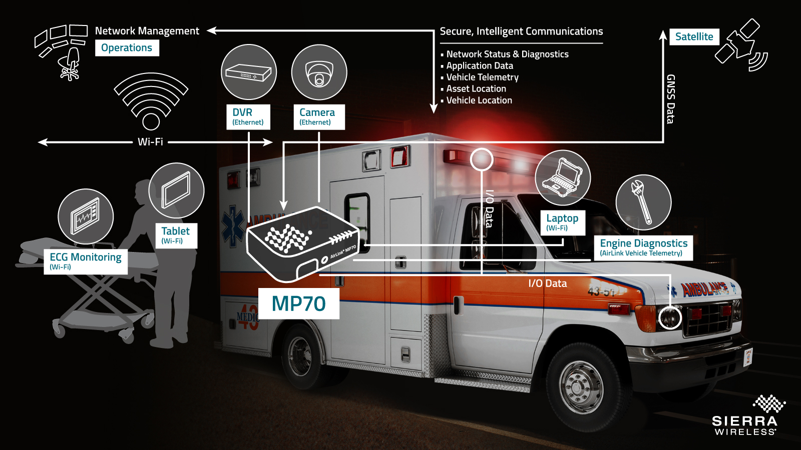 mp70-vuc-diagram-ambulance-final.jpg