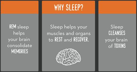 infographic-bulletproof-sleep-induction-mat.png