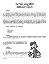 Thermal Moderation PDF