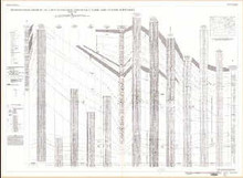 Stratigraphic Diagrams with Electric Logs of Upper Cretaceous Rocks, Powder River Basin, Natrona, Campbell, and Weston Counties, Wyoming, Section B-B'