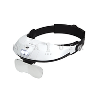 ILLUMINATING HEAD BAND MAGNIFIER