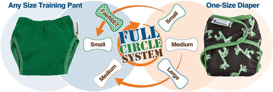fullcirclesystem.jpg