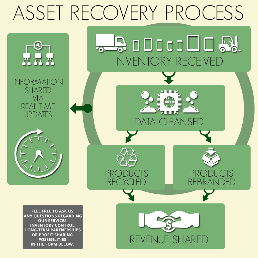 asset-recovery-infographic.png