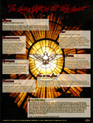 The Seven Gifts of the Holy Spirit Explained Teaching Tool
