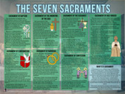 The Seven Sacraments Explained Teaching Tool