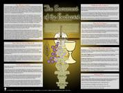 The Mass & Eucharist Explained Teaching Tool (Modern)